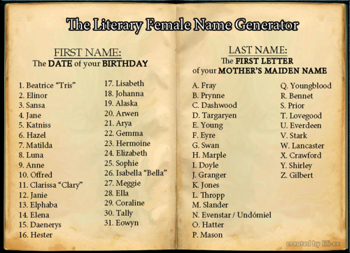 What's Your Literary Heroine Name? by NightingaleStorm13 ...