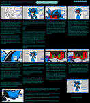 Sonic Channel Tutorial