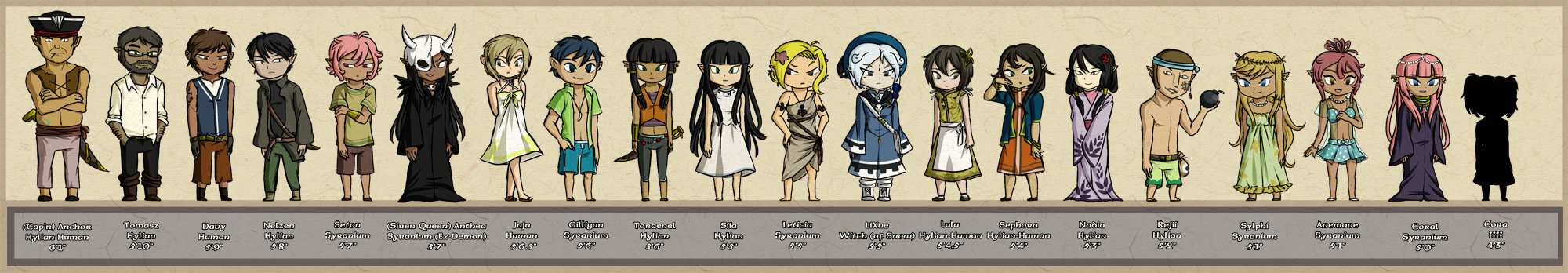 Zelda FC's Line-Up by Icy-Snowflakes