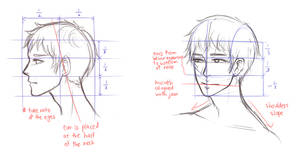 T: how I draw faces