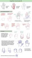 Guide - Hands #2