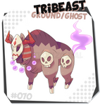 070 Tribeast