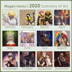 Summary Meme 2020