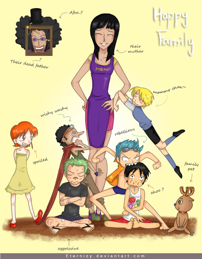 Strawhat family by eternizy on deviantart - One piece luffy x robin ...