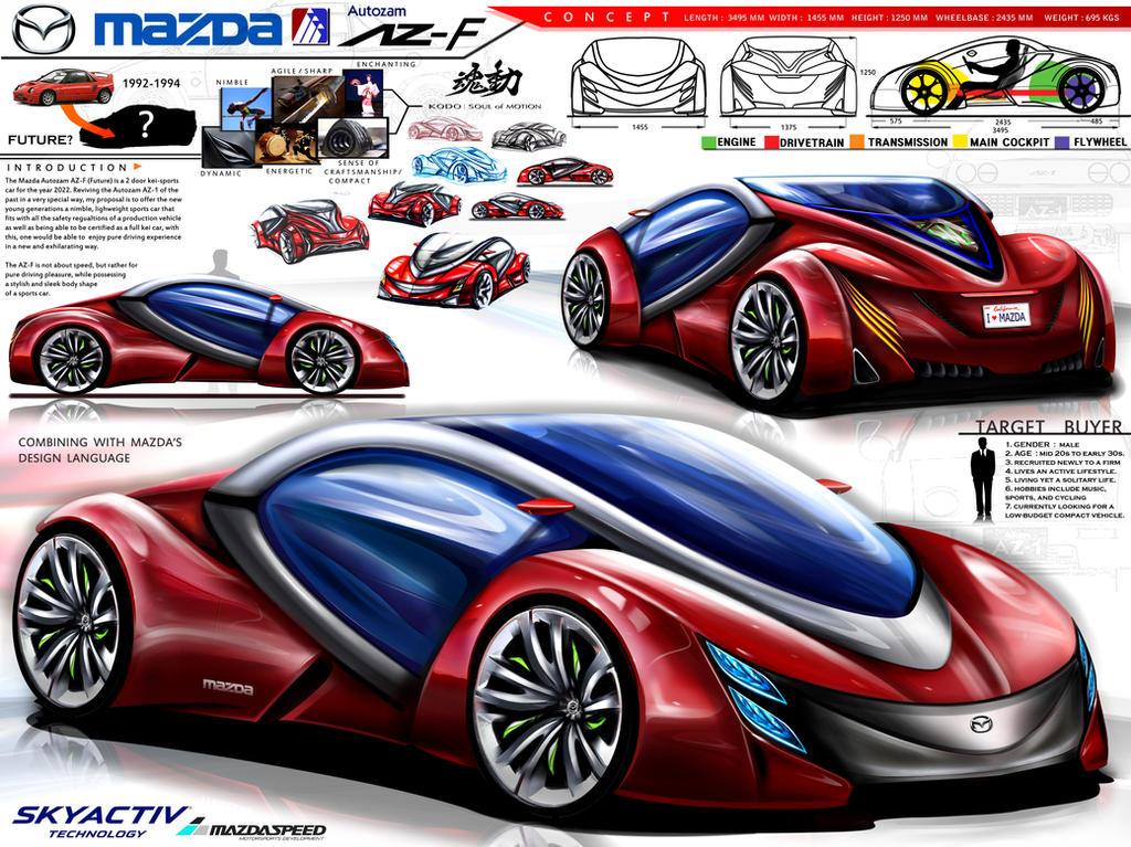 Mazda Autozam AZ-F Micro Sports Coupe Concept by toyonda