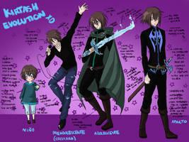 Kirtash evolution by Sparkly-Monster