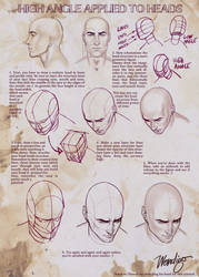 High Angle Applied to Heads - Quick guide
