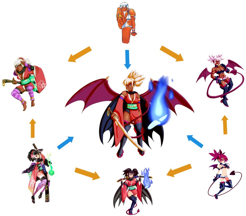 Hexafusion 1 By Ryujisama On Deviantart