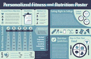 Personalized Fitness and Nutrition Poster by SaraChristensen
