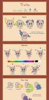 TinderCats Species Traits Guide
