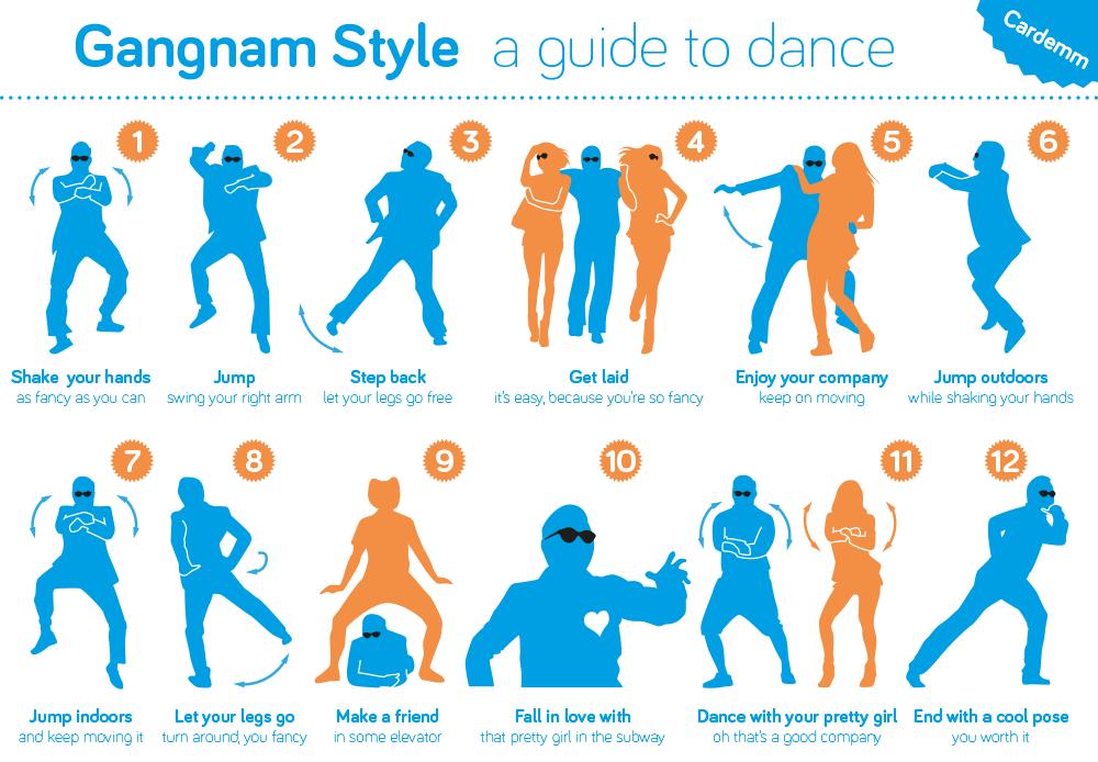 Gangnam Style Guide by Cardemm