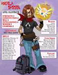 IlloLifeRPG Character Sheet - Level 1 - Angela S.