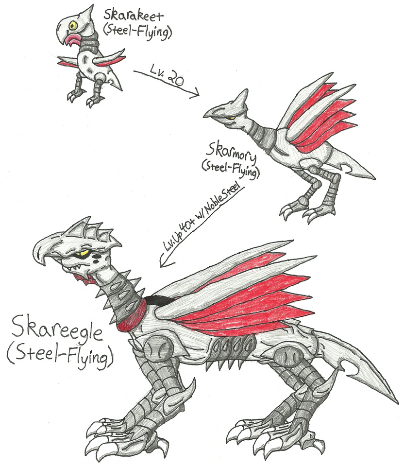 Skarmory Evolution