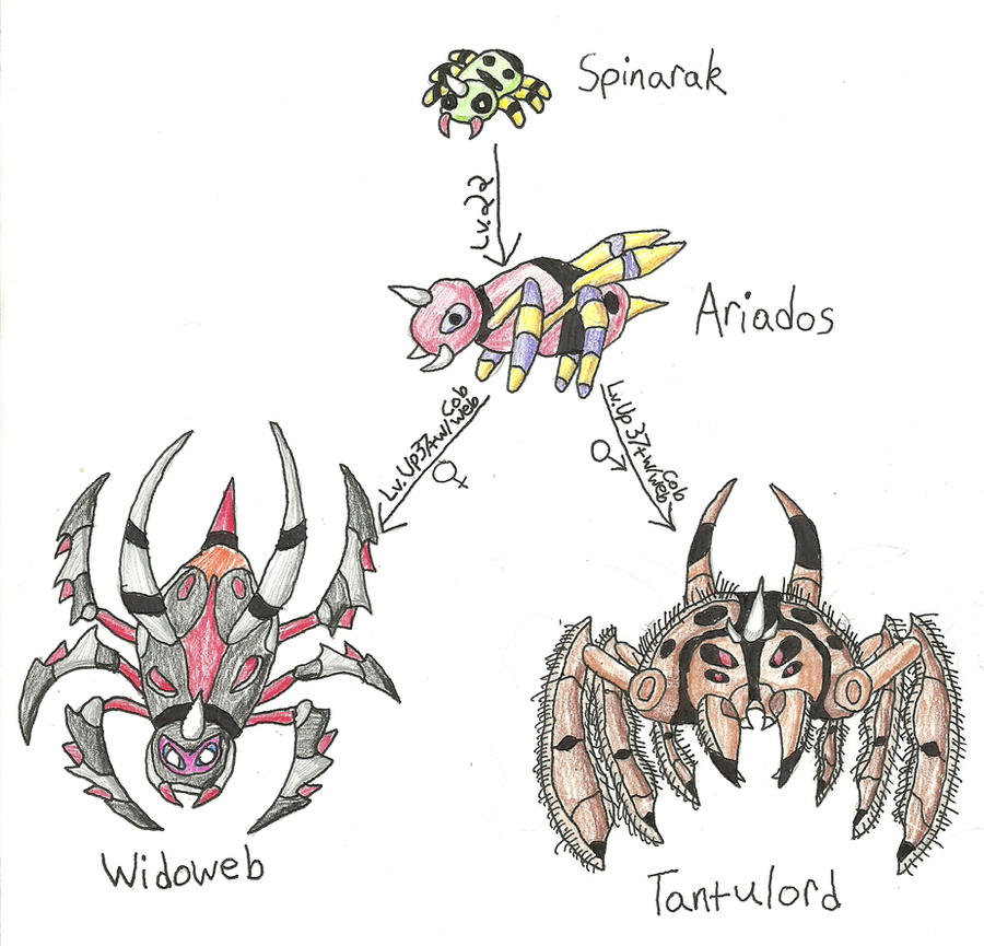 Spinarak Evolution Fakemon - spinarak family by