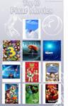 Top 10 Pixar movies meme