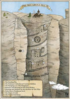 The Precarious Pillar