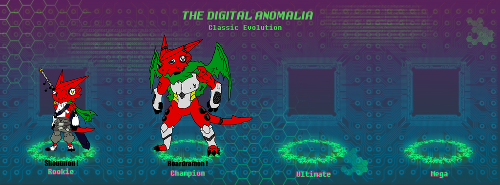 TDA Evolution Chart - Shoutmon (Zeek) by DangerMage on ...