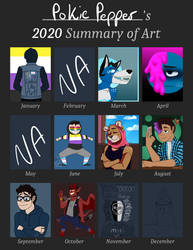 2020 Summary of Art