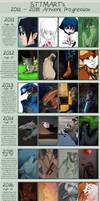 2011 - 2018 Improvements!