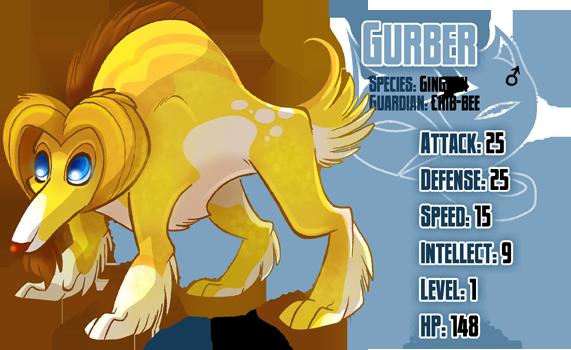 Gurber the Ginghan