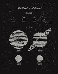 The Planets of The Solar System by FabledCreative