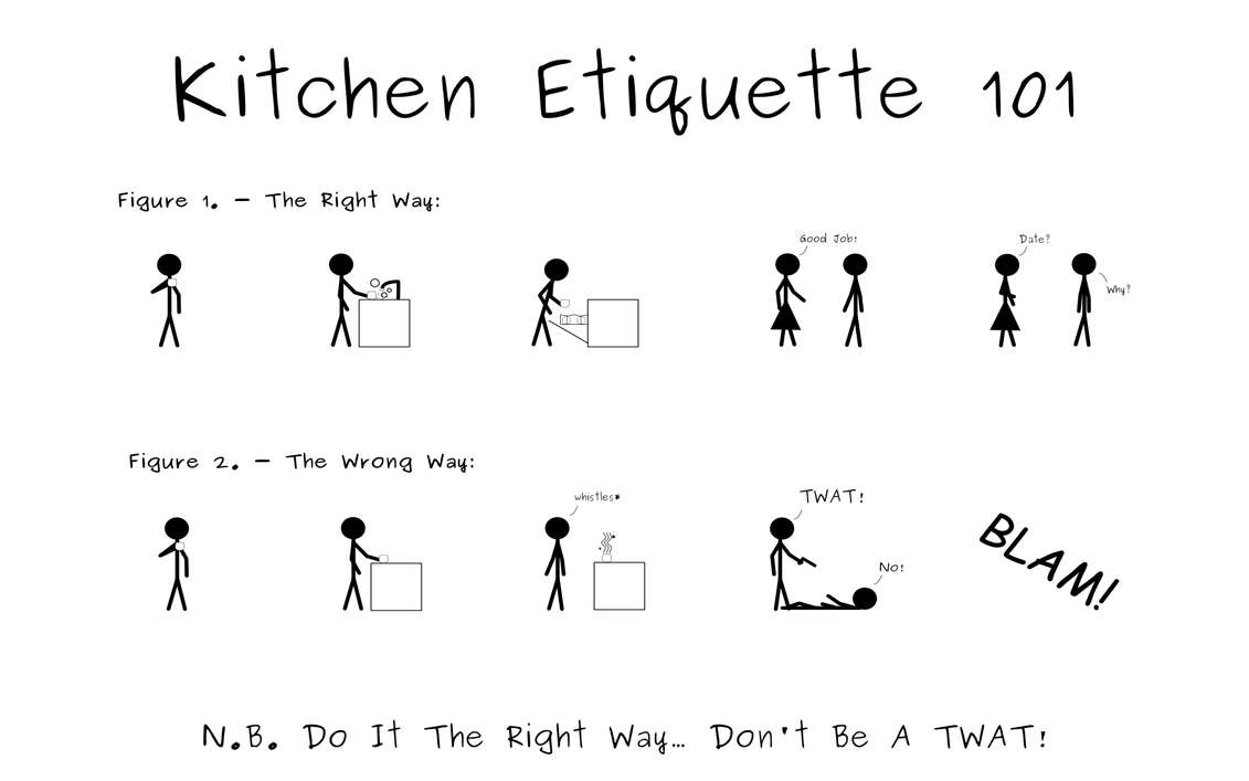Etiquette 101 - Dishwasher by jeremyoshindle on DeviantArt