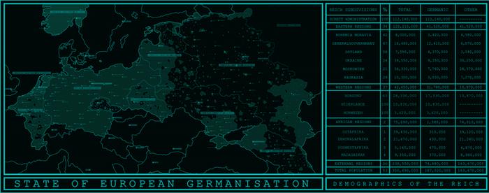 State of European Germanisation 1960