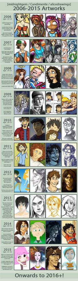 10 years of utter nonsense