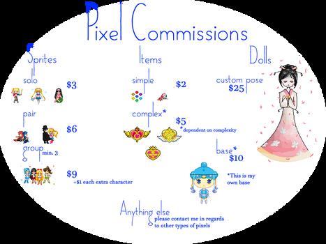 Pixel Commissions ID Sheet [OPEN]