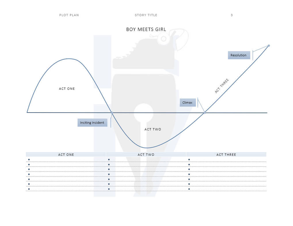 Plot Diagram Blank - Diagrams Catalogue