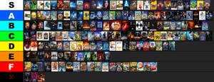 My movies tier list
