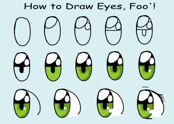 how to drawcolor anime eyes by telapathic on deviantart