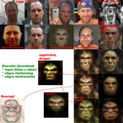 Orc Face Process