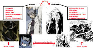 Lazy Undertaker/Stein Comparison Chart (SPOILERS?)