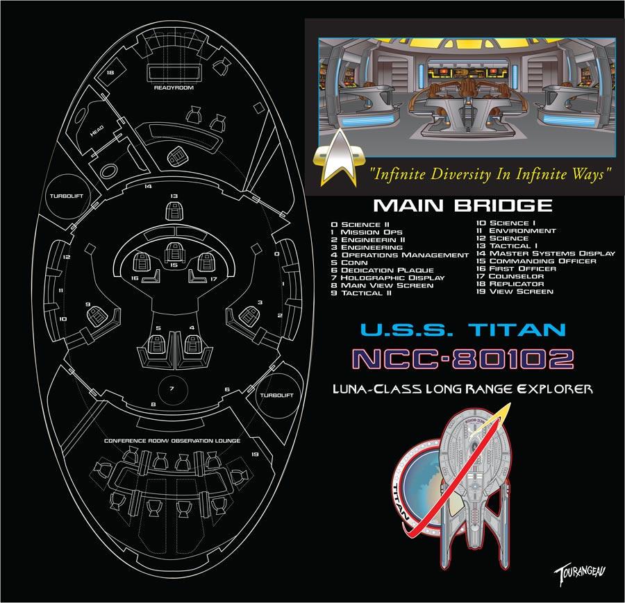 U.S.S. Titan Bridge Schematics