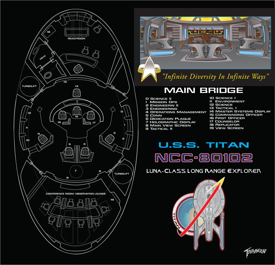 U.S.S. Titan Bridge Schematics by stourangeau