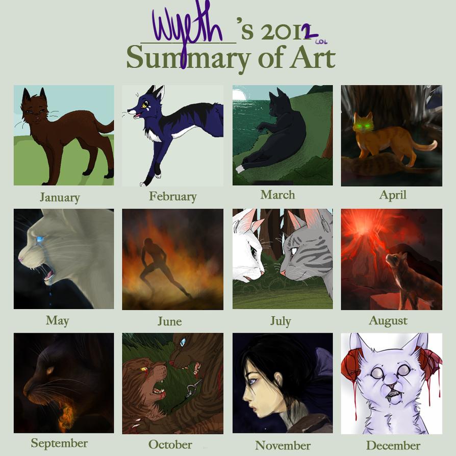 Wyethcat's 2012 Art Summary by BlitzEngles