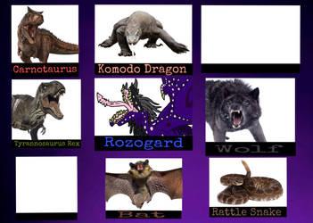 Rozogard's Animal Influence Chart by JawsDude95