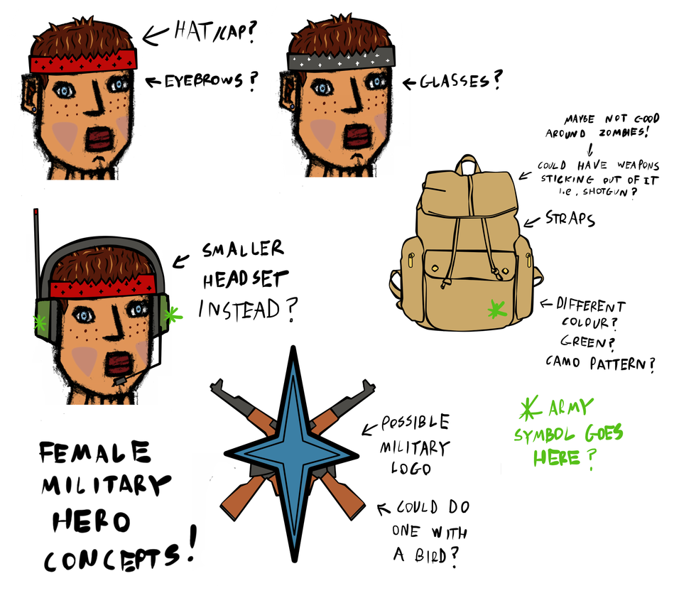 Female Hero Concepts #5 by rittie145