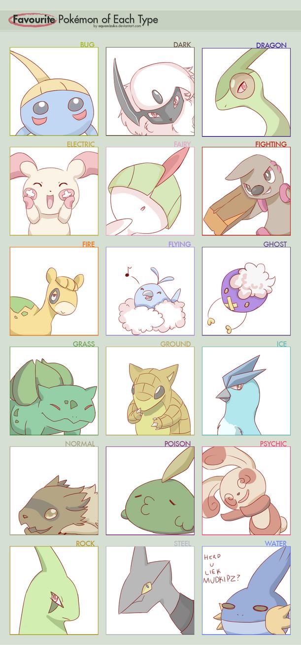 Favourite Pokemon type by Heise-kun