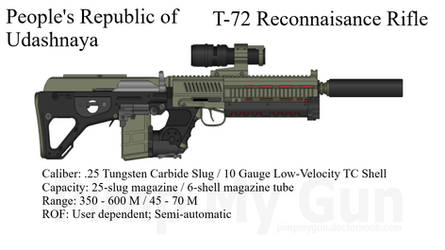 PRU T72 Recon Rifle by daemon99