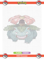 Pokemon Kanto 001-3 Venasaur by AnimeDark2