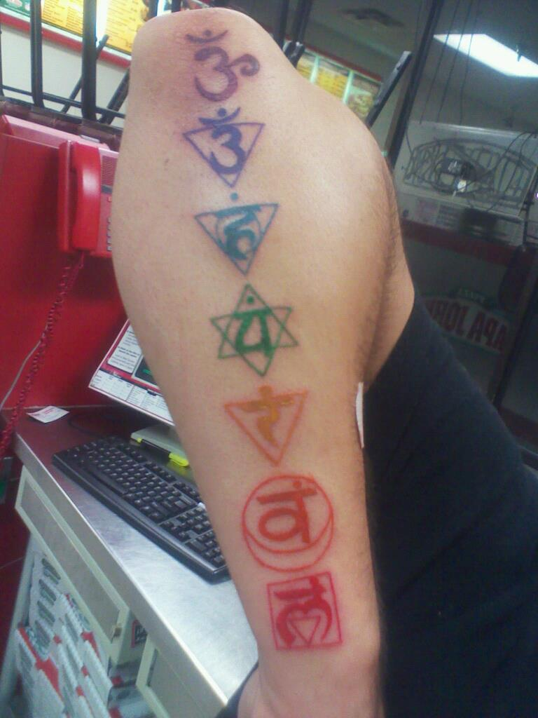 ImageSpace - Third Eye Chakra Tattoo | gmispace com