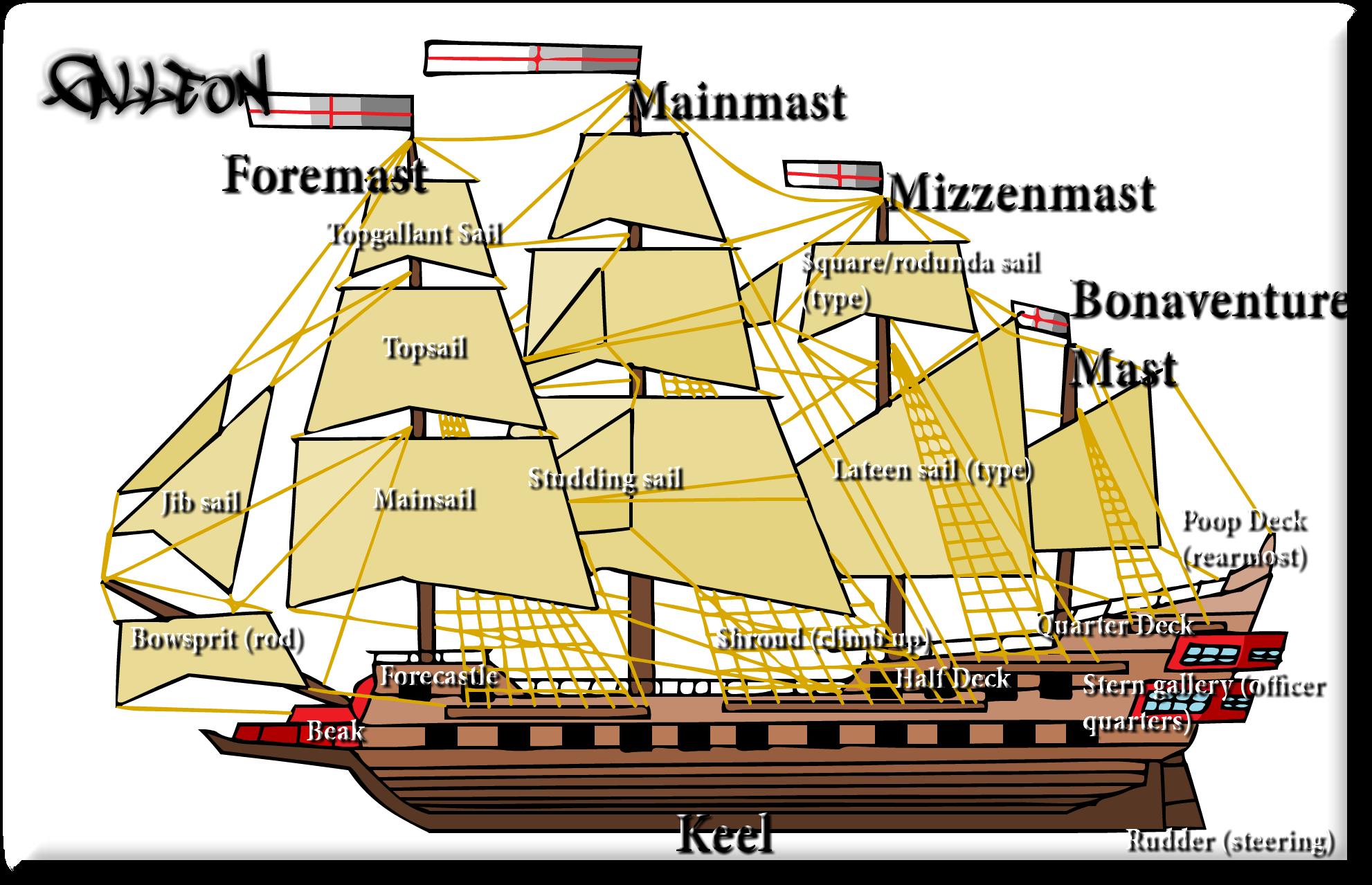 Ship Glossary