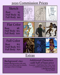 2020 Commission Prices (OPEN)