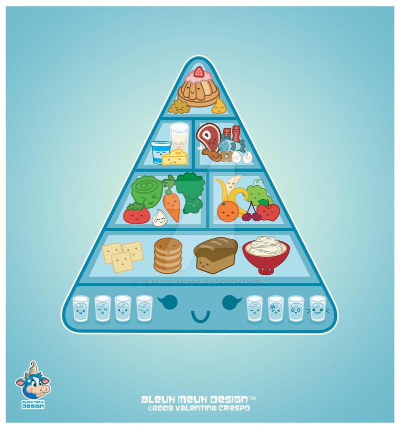 Kawaii Oishi Food Pyramid by KawaiiUniverseStudio