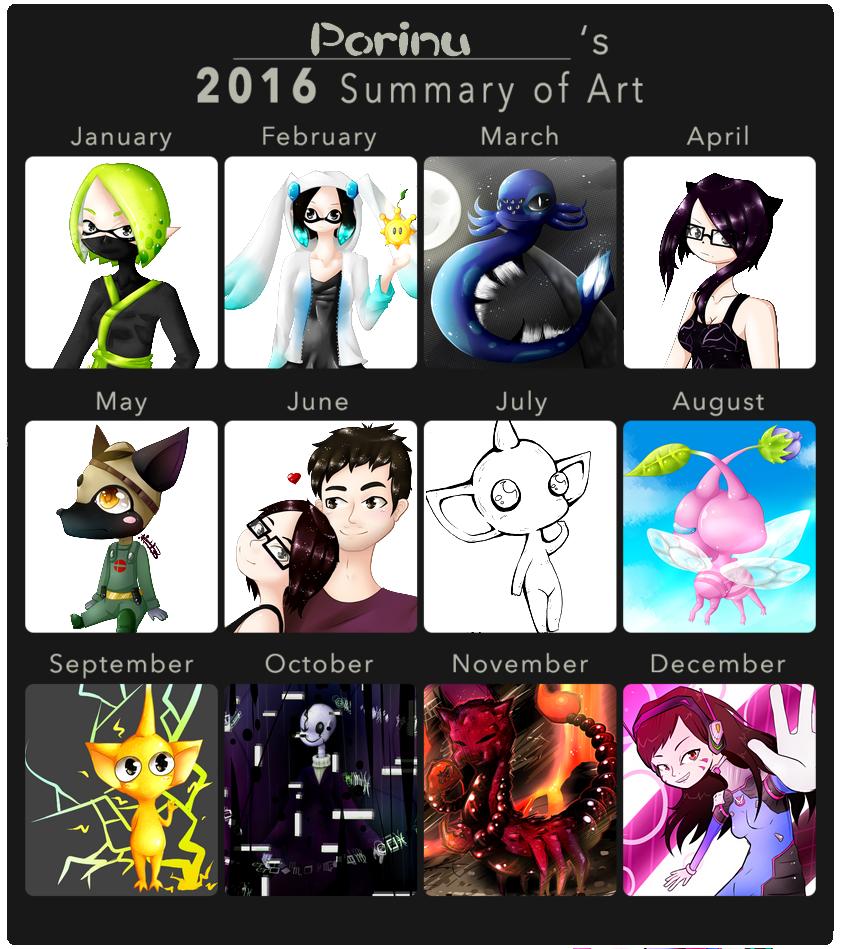 Porinu's 2016 summary of art