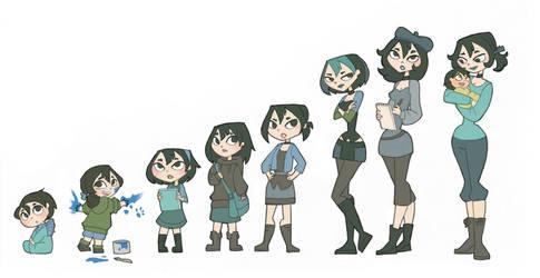 Gwen's Timeline by Kikaigaku