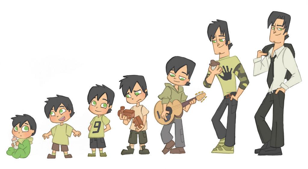 Trent's Timeline by Kikaigaku