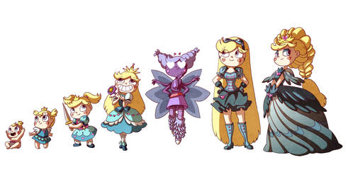 Star Butterfly's Timeline by Kika-ila